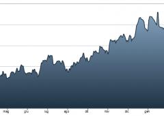 Borsa Milano: Crimea fa da volano positivo, buy a iosa (+2,5%) malgrado super euro