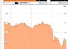 """Sell sulla borsa di Mosca, -4%. Merkel: """"Il G8 non esiste più"""""""