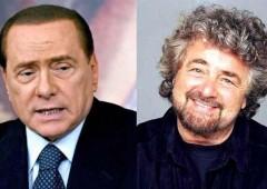 Cresce consenso per Pd e M5S, crollo di Forza Italia