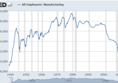 """Shiller: """"Nessuna recessione in vista"""". Ma secondo altri economisti, si sbaglia"""