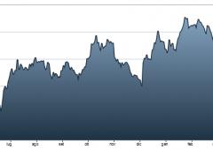 Borsa Milano chiude piatta, tassi BTP vicini a scivolare sotto il 3%