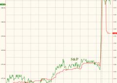 Wall Street in rialzo, nuovi record storici per Dow Jones e S&P 500