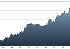 Borsa Milano in rosso, sfondata quota 21.200. Tonfo Mediaset, -6,6%