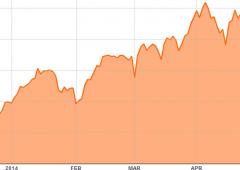 Borsa Milano +1,1%, sfiora quota 20600, tornano acquisti sui BTP
