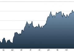 Borsa Milano in gran rialzo, euro tocca i minimi di tre mesi