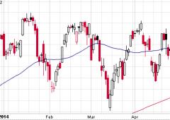 Azionario globale verso nuovi record, grazie a tassi inesistenti e ampia liquidità