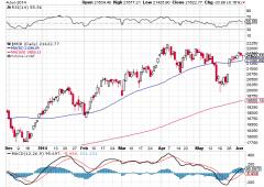 Borsa Milano sprint nel giorno della Bce: Ftse Mib +1,52%. Euro volatile, ma non scende