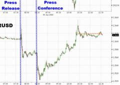 Borsa Milano +1,5% verso il top 2014. Tonfo spread e tassi BTP al minimo storico