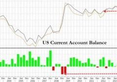 Stati Uniti, la Fed non tocca i tassi