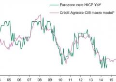 Borsa Milano chiude in negativo, Enel in controtendenza