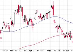 """Euro forte come un cavallo """"impazzito"""", Bce sotto pressione"""