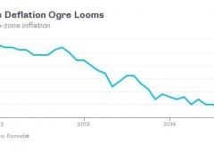 Draghenomics per combattere l'orco della deflazione