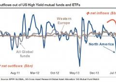 Euro: investitori chiudono le posizioni short