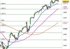 Borsa Usa ferma in attesa della revisione Pil