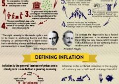 Keynesiani contro austriaci: quale teoria vince?