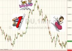Borse: opportunità d'acquisto o inizio di fase ribassista