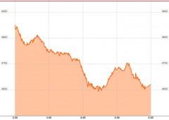 Borsa Dubai va ko: -6,5%
