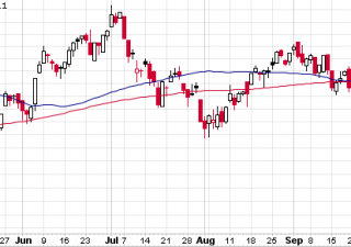 Wall Street chiude in rialzo la peggior settimana dal 2011