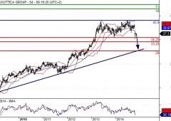 Luxottica avanza in Borsa, nuovo vertice a due teste