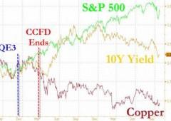 Valute e materie prime: su cosa stanno scommettendo gli speculatori