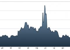 Borsa Milano +2,35%, Mps valuta nuova strategia su Monti bond