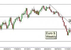 Euro/dollaro sul filo di $1,24. Analisi tecnica: discesa continuerà o stop ai ribassi?
