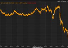 Borsa Milano, pioggia vendite. Ftse Mib -2,9%. Banche fino a -7%