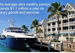 Cresce club super ricchi, controllano 13% patrimonio globale