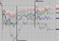 Wall Street con il segno più, nuovi record per Dow e S&P