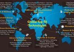Le 50 tecnologie che sbancheranno sul mercato