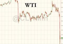 Petrolio, prezzi in caduta libera. A New York contratto WTI -6%, fino a sotto $68