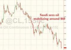 """Inerzia Arabia Saudita: """"prezzi petrolio si stabilizzeranno attorno a $60"""""""