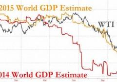 Petrolio, panic selling. WTI, tonfo -5% fino a $60. Non importa ad Arabia Saudita e Kuwait