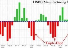 Cina, la domanda interna si sta indebolendo. Altra minaccia per il petrolio