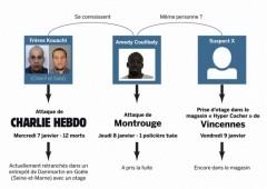 Terrore a Parigi, quattro morti tra ostaggi negozio kosher. Ucciso il killer
