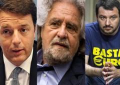 Tonfo fiducia verso Renzi. Salvini piace più di Grillo e Berlusconi