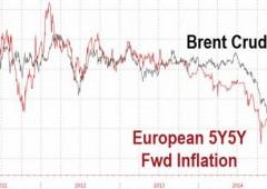 """""""Draghi sta usando la scusa della deflazione per aiutare Sud Europa"""""""