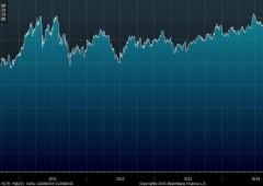 Borsa Milano corre +2%. Buy su Telecom, FCA e Saipem