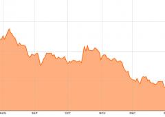 Crollo tassi sui titoli di stato: è la conferma della minaccia deflazione