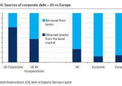 Deutsche Bank: Usa e Giappone insegnano, Bce fallirà miseramente