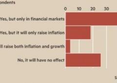 QE della Bce: la beffa, Italia e Grecia non ne trarranno vantaggio