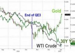 """Faber: """"l'unico modo per shortare le banche centrali è puntare sull'oro"""""""