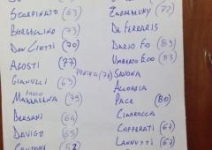 Quirinale, in gioco credibilità Italia. Ma è stallo e M5S fa il nome di Prodi