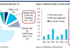 Borsa Milano corre +2,57%, scommette su compromesso Grecia