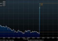 Wall Street chiude la settimana col segno meno