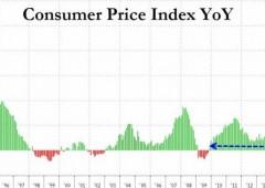 """Il """"morbo"""" della deflazione colpisce anche la Cina. Peggior calo prezzi dal 2009"""