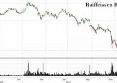 La terza banca d'Austria rischia di fare la fine di Bear Stearns