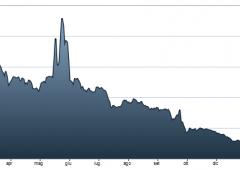 Mps: maxi perdita 2014, aumento capitale più pesante. E Tesoro diventa azionista