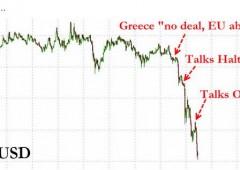 Borsa Milano in rialzo dopo indice Zew. Euro recupera dopo i sell