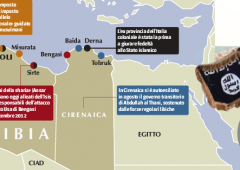 Libia: per Unicredit e Finmeccanica si teme effetto domino